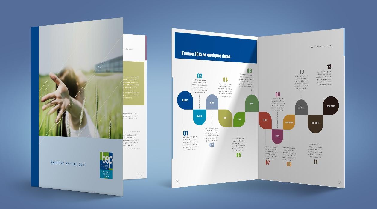 Design pertinent pour un rapport annuel